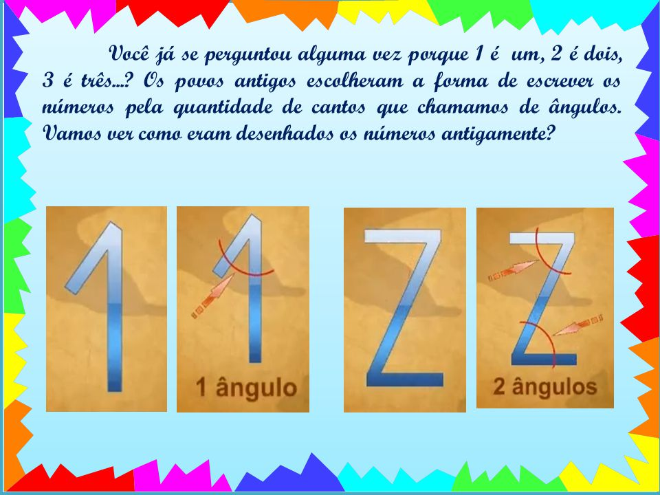 Você já se perguntou alguma vez porque 1 é um, 2 é dois, 3 é três