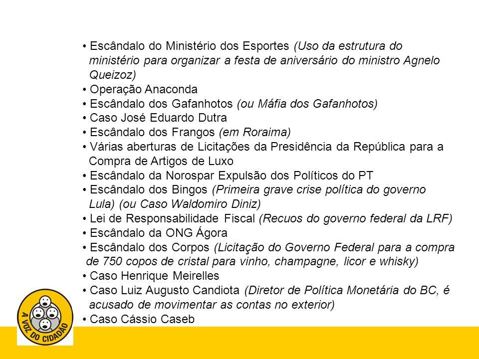 Escândalo do Ministério dos Esportes (Uso da estrutura do ministério para organizar a festa de aniversário do ministro Agnelo Queizoz)