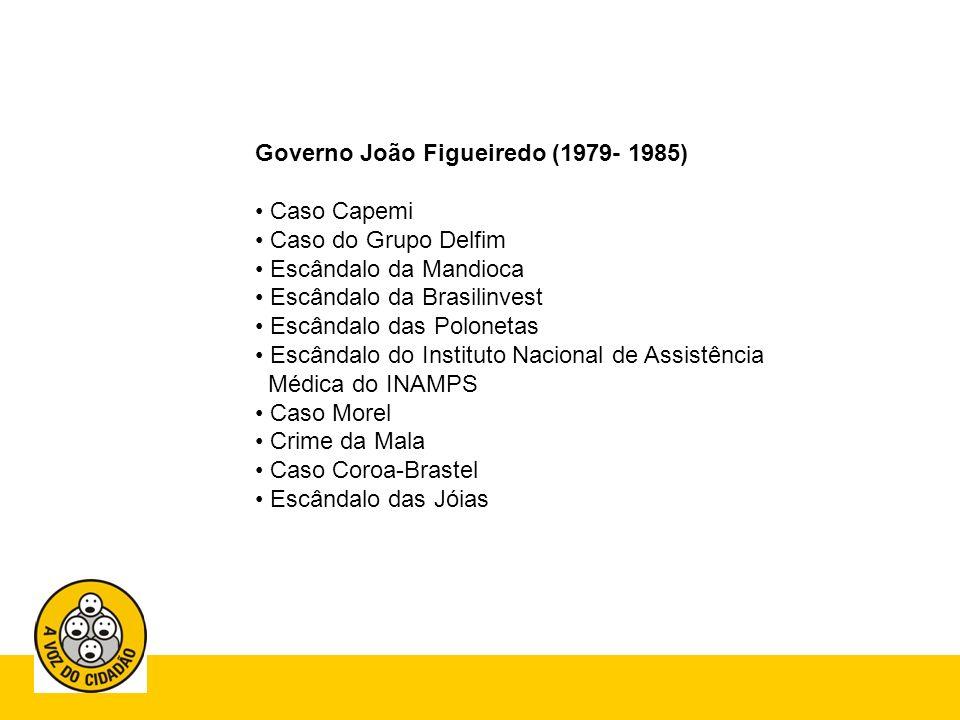 Governo João Figueiredo (1979- 1985)