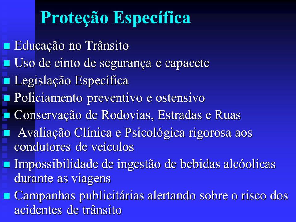 Proteção Específica Educação no Trânsito