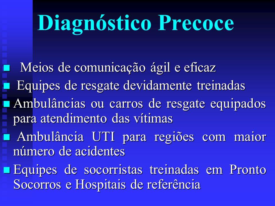 Diagnóstico Precoce Meios de comunicação ágil e eficaz