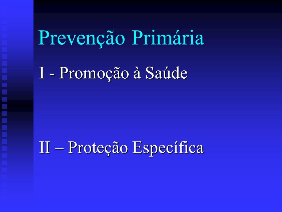 Prevenção Primária I - Promoção à Saúde II – Proteção Específica