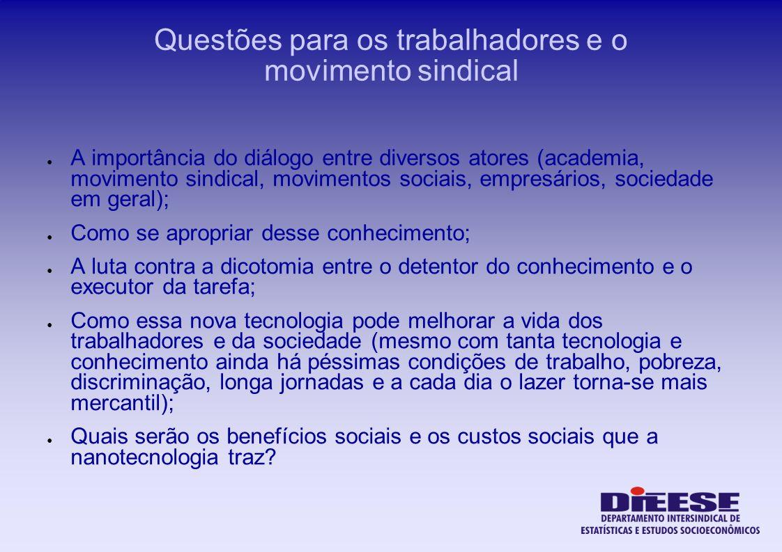 Questões para os trabalhadores e o movimento sindical
