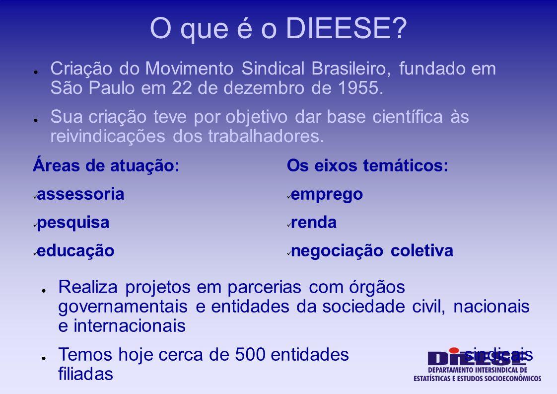 O que é o DIEESE Criação do Movimento Sindical Brasileiro, fundado em São Paulo em 22 de dezembro de 1955.