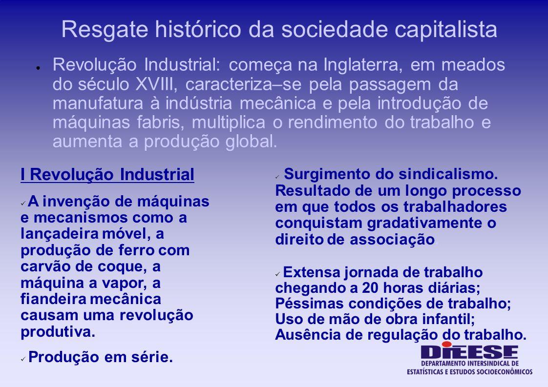 Resgate histórico da sociedade capitalista