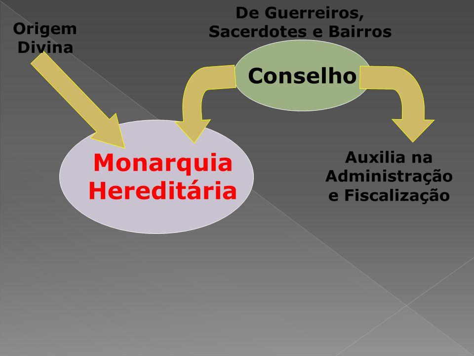 Monarquia Hereditária