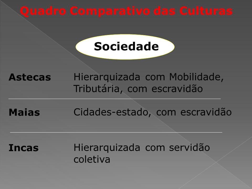 Quadro Comparativo das Culturas