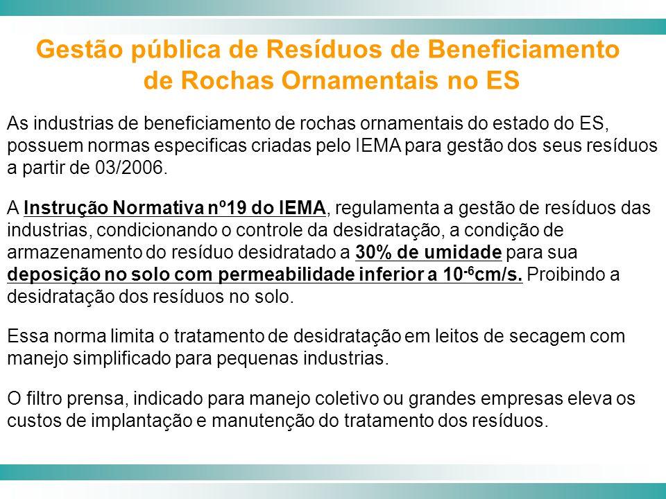 Gestão pública de Resíduos de Beneficiamento