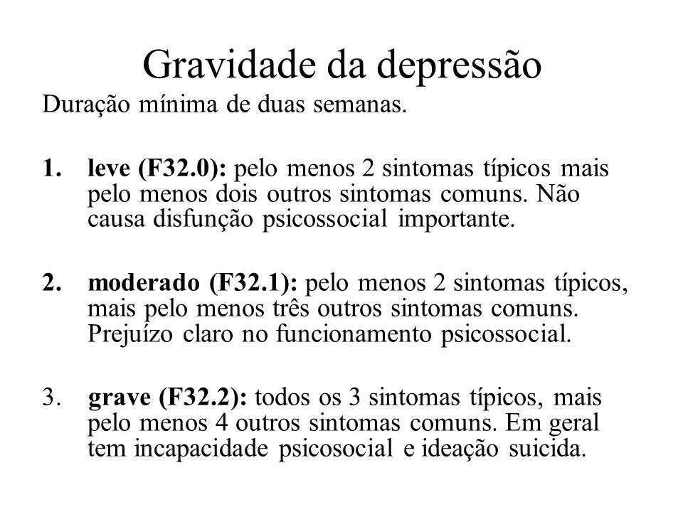 Gravidade da depressão
