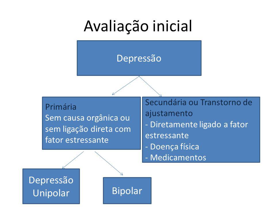 Avaliação inicial Depressão Depressão Unipolar Bipolar