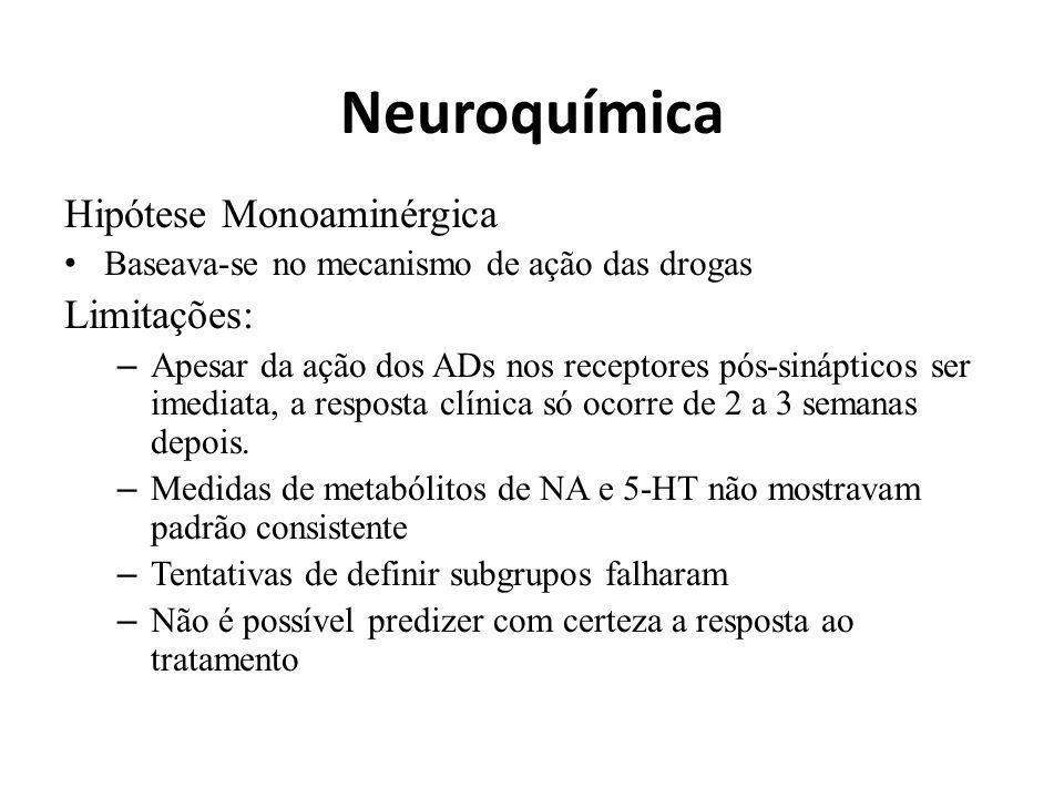 Neuroquímica Hipótese Monoaminérgica Limitações: