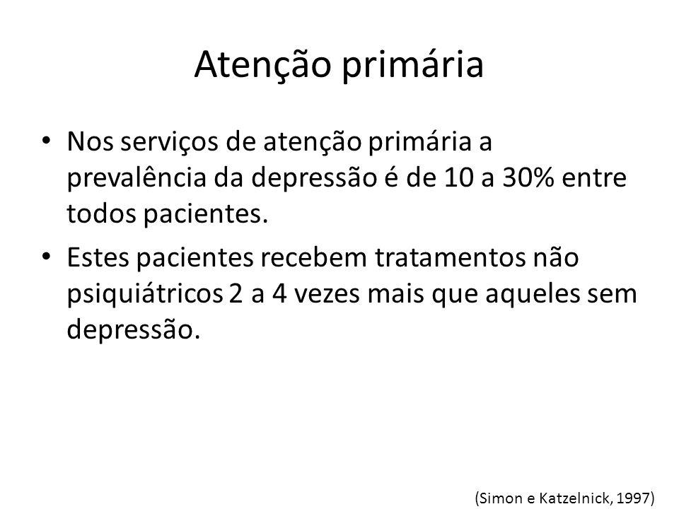 Atenção primária Nos serviços de atenção primária a prevalência da depressão é de 10 a 30% entre todos pacientes.