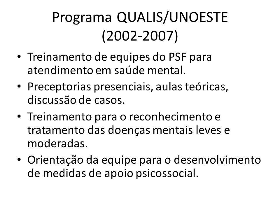 Programa QUALIS/UNOESTE (2002-2007)