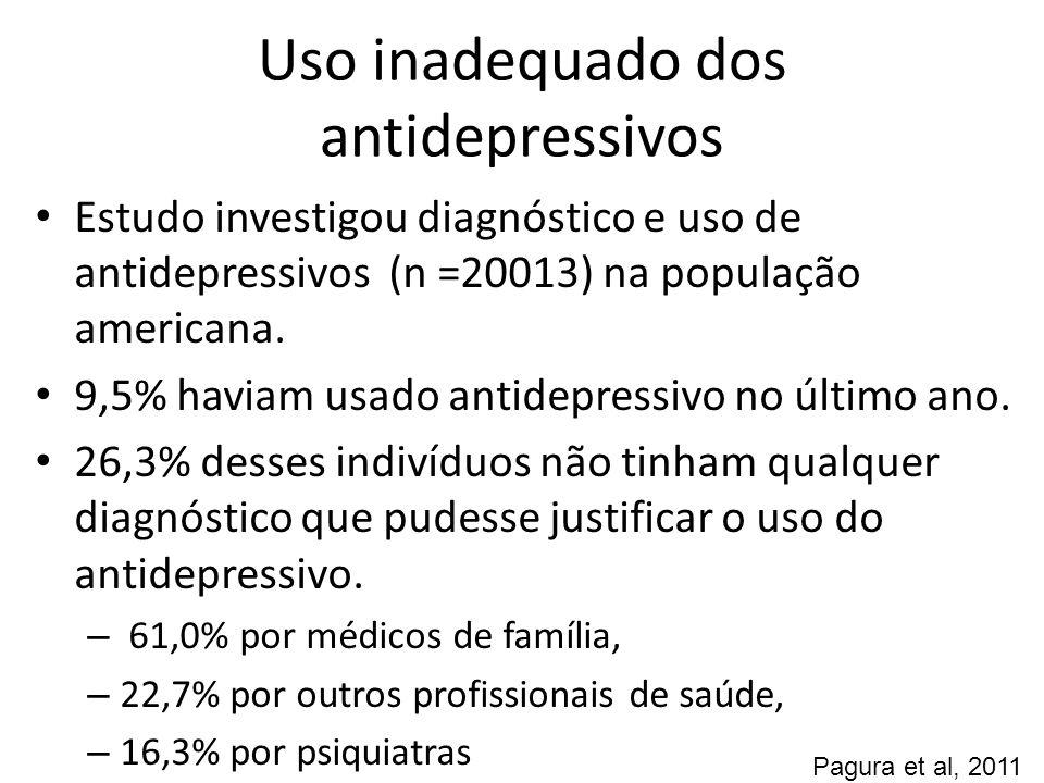 Uso inadequado dos antidepressivos