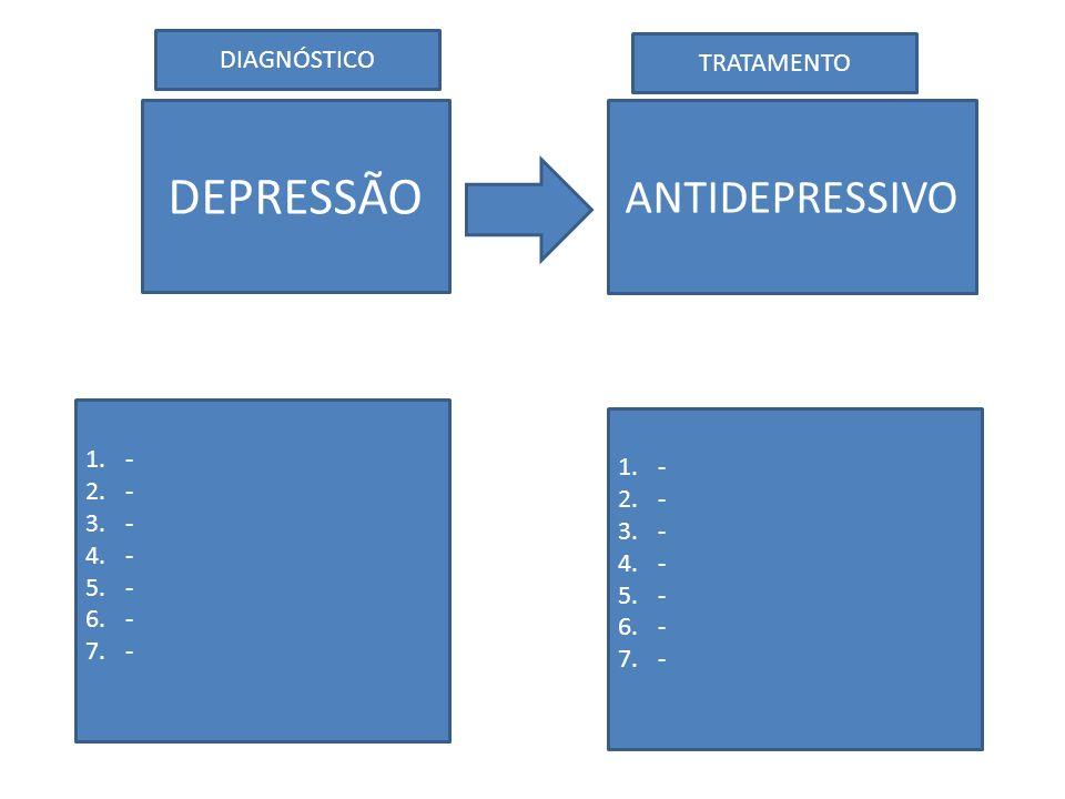 DEPRESSÃO ANTIDEPRESSIVO DIAGNÓSTICO TRATAMENTO - -