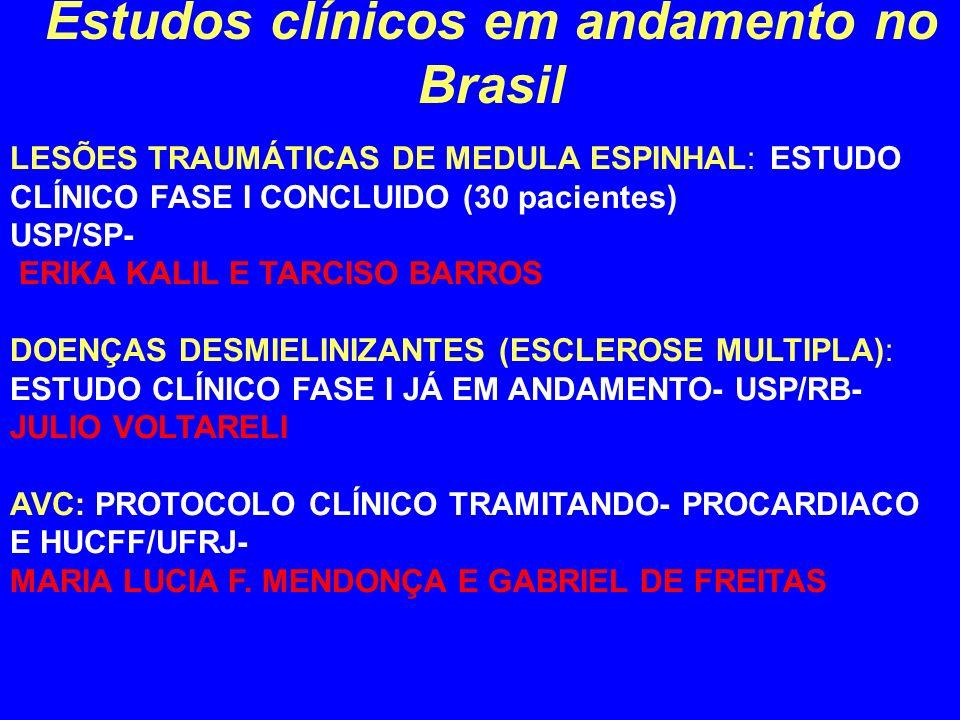 Estudos clínicos em andamento no Brasil