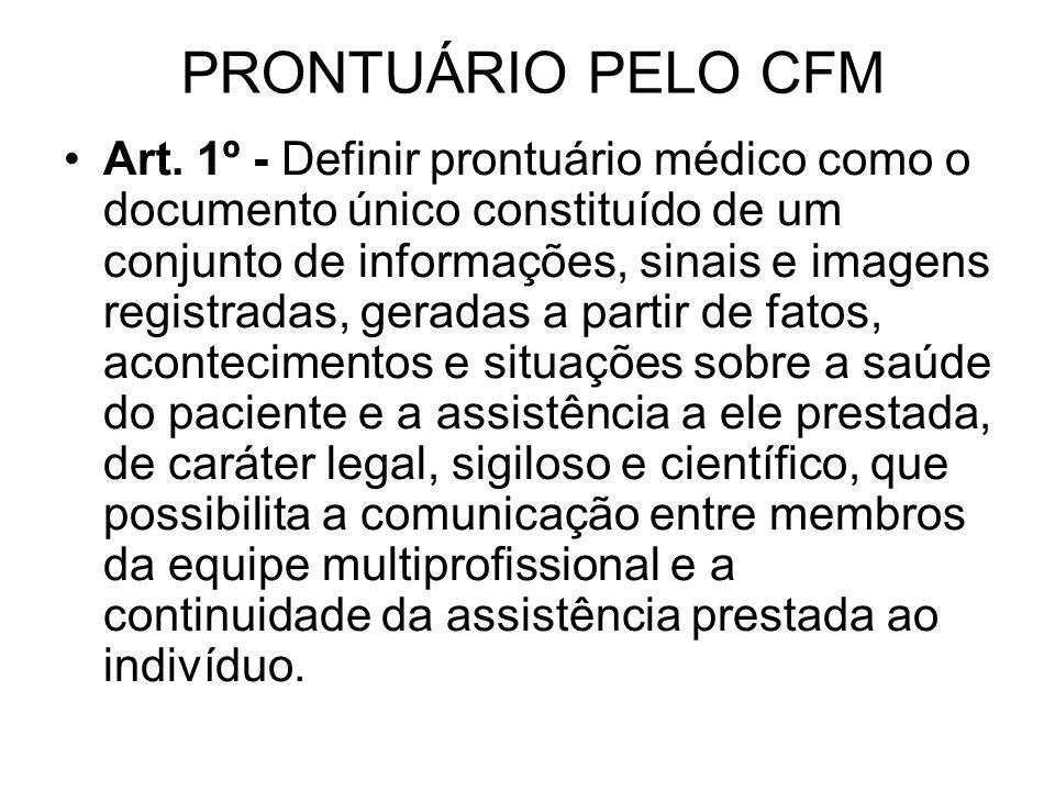 PRONTUÁRIO PELO CFM