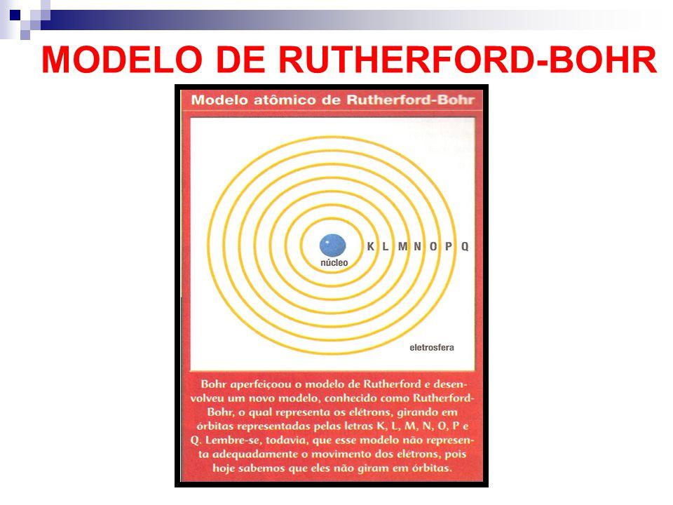 MODELO DE RUTHERFORD-BOHR