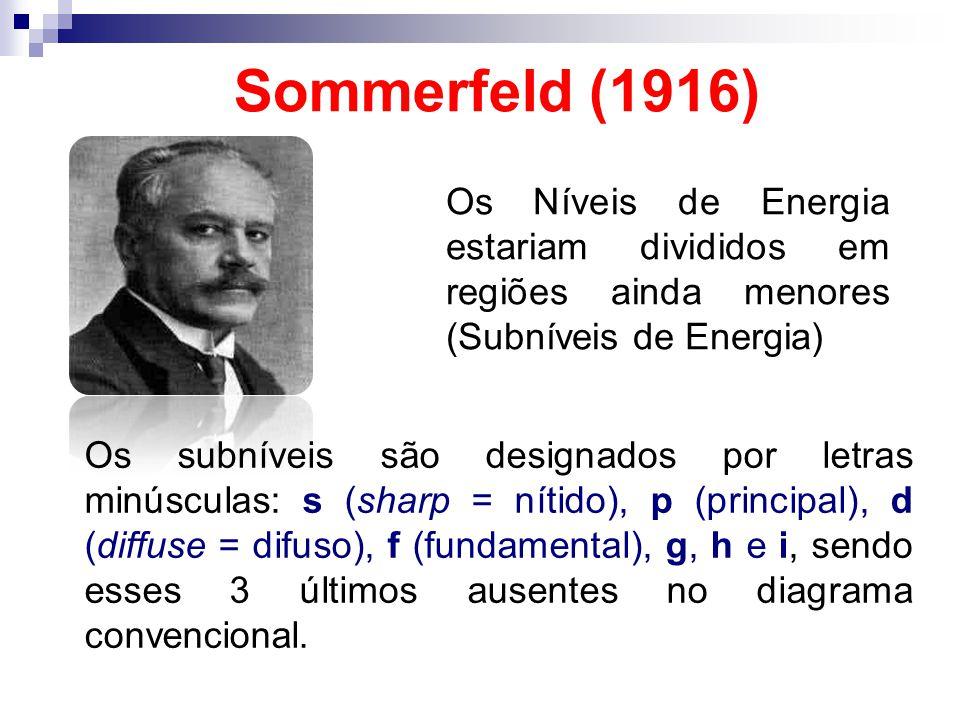 Sommerfeld (1916) Os Níveis de Energia estariam divididos em regiões ainda menores (Subníveis de Energia)