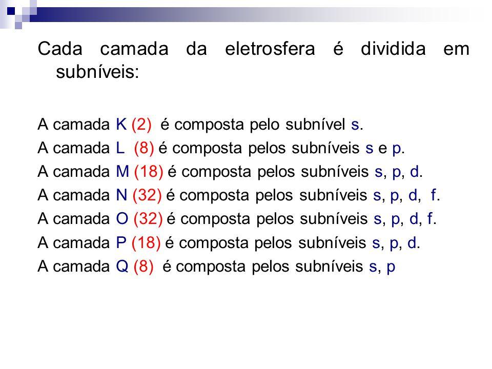 Cada camada da eletrosfera é dividida em subníveis: