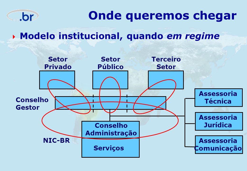 Conselho Administração Assessoria Comunicação