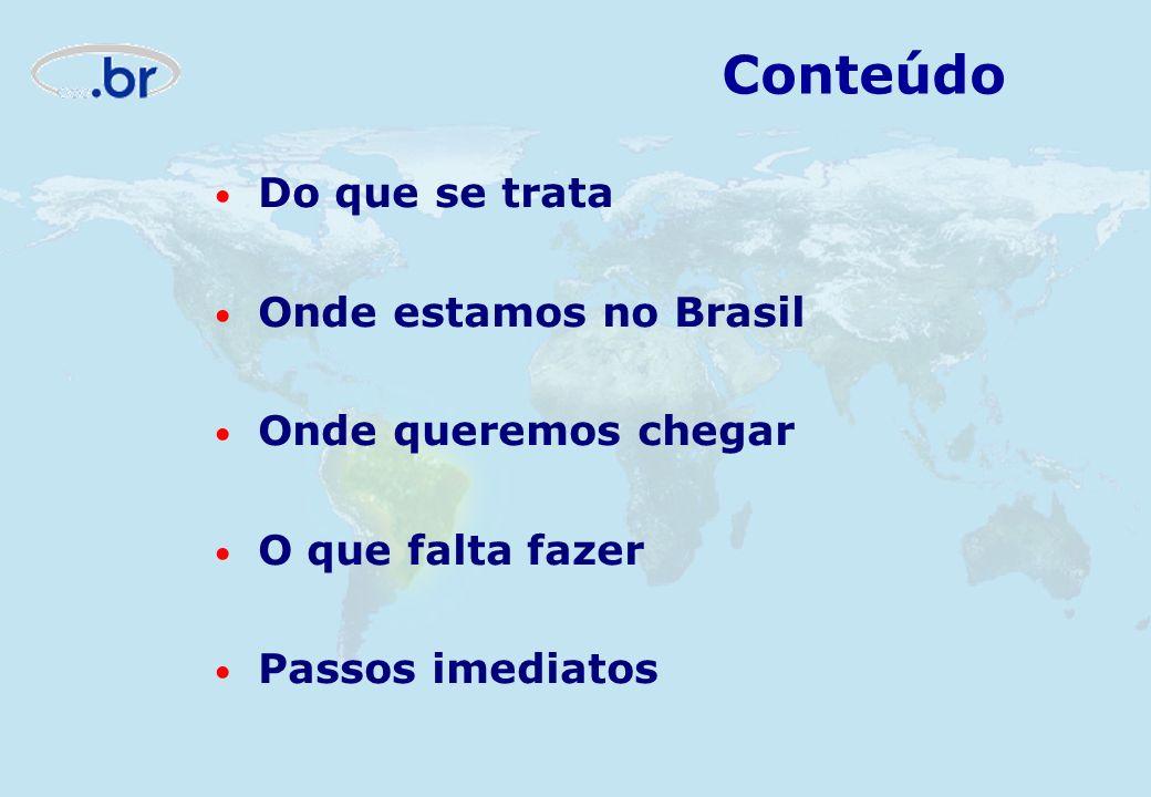 Conteúdo Do que se trata Onde estamos no Brasil Onde queremos chegar