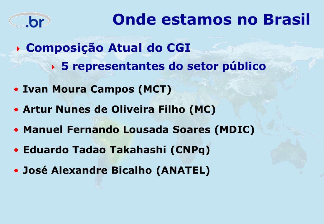 Onde estamos no Brasil Composição Atual do CGI