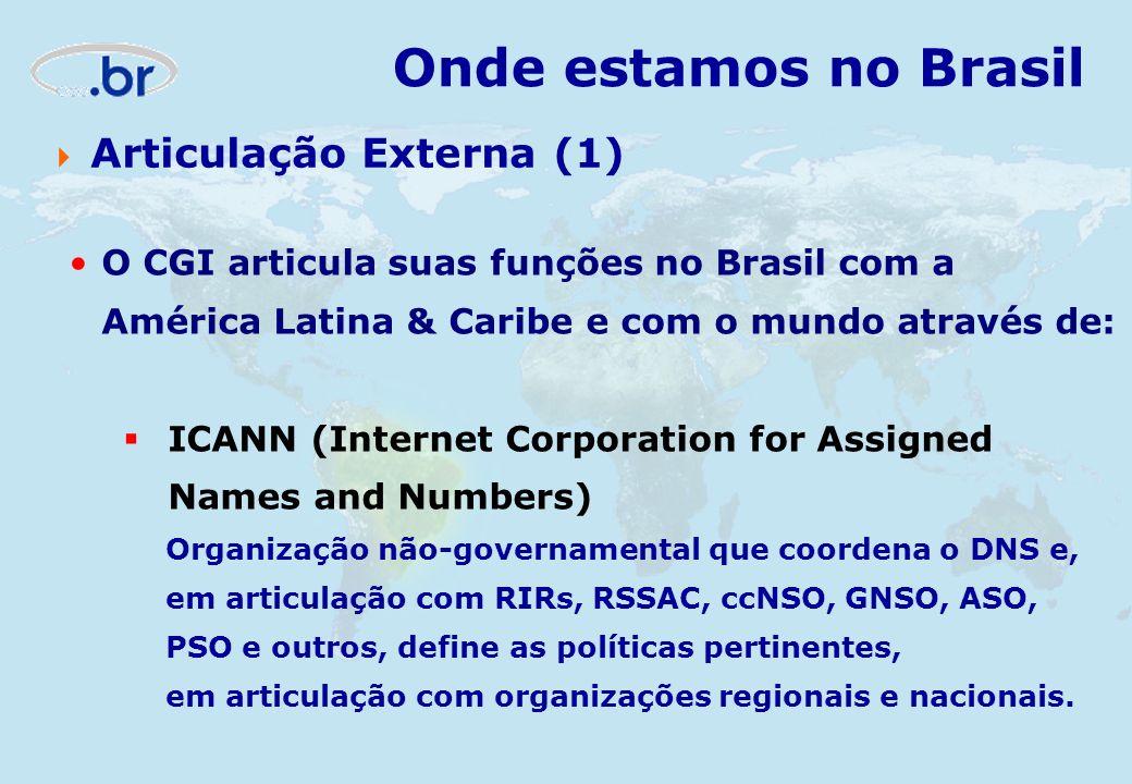 Onde estamos no Brasil Articulação Externa (1)