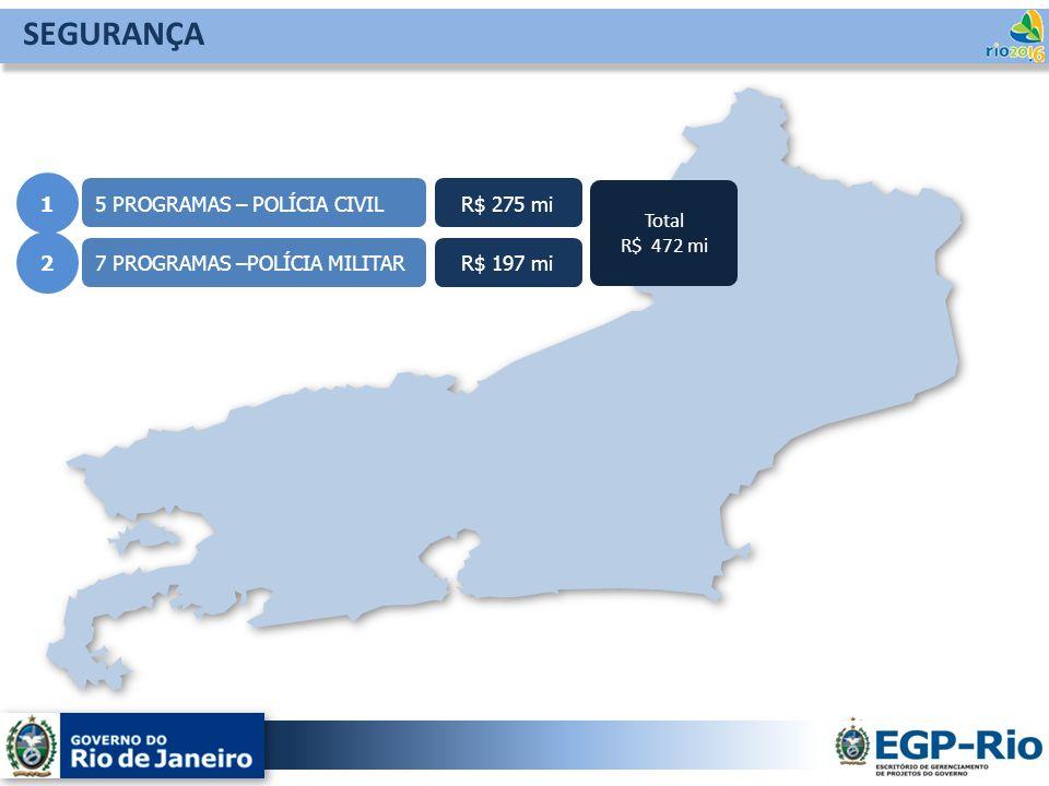 SEGURANÇA 1 5 PROGRAMAS – POLÍCIA CIVIL R$ 275 mi Total R$ 472 mi 2