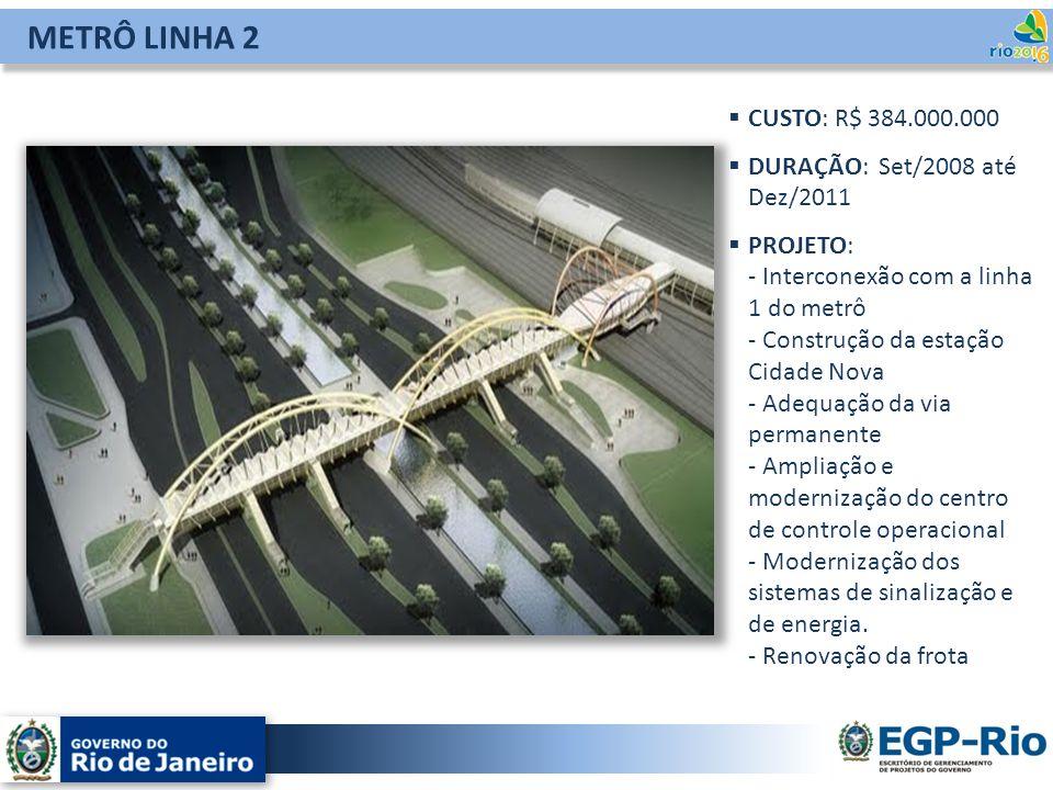 METRÔ LINHA 2 CUSTO: R$ 384.000.000 DURAÇÃO: Set/2008 até Dez/2011