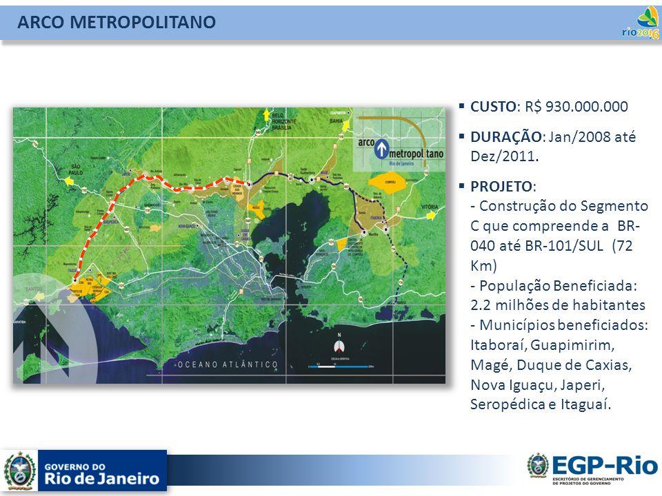 ARCO METROPOLITANO CUSTO: R$ 930.000.000