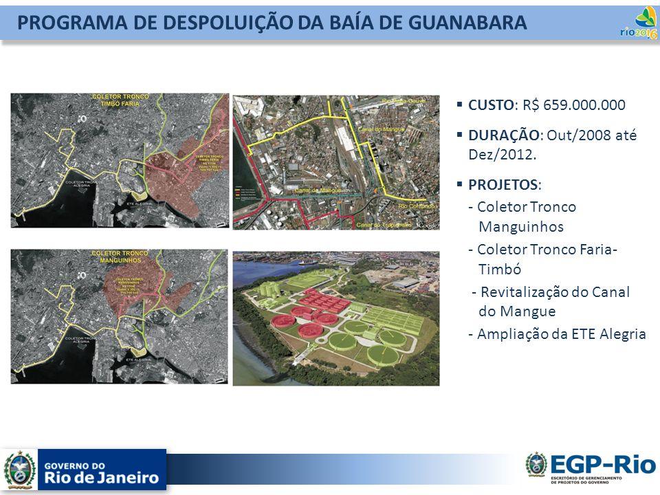 PROGRAMA DE DESPOLUIÇÃO DA BAÍA DE GUANABARA