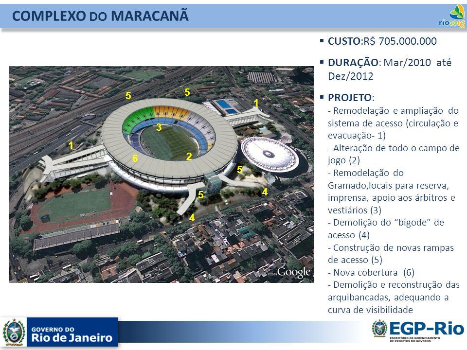 COMPLEXO DO MARACANÃ CUSTO:R$ 705.000.000