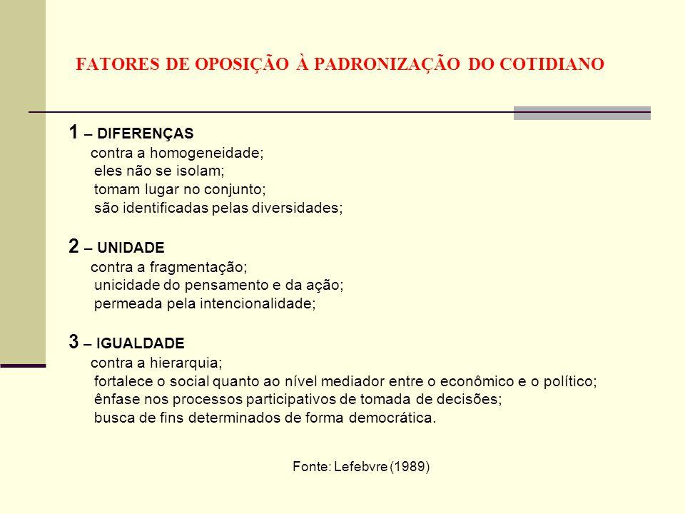 FATORES DE OPOSIÇÃO À PADRONIZAÇÃO DO COTIDIANO