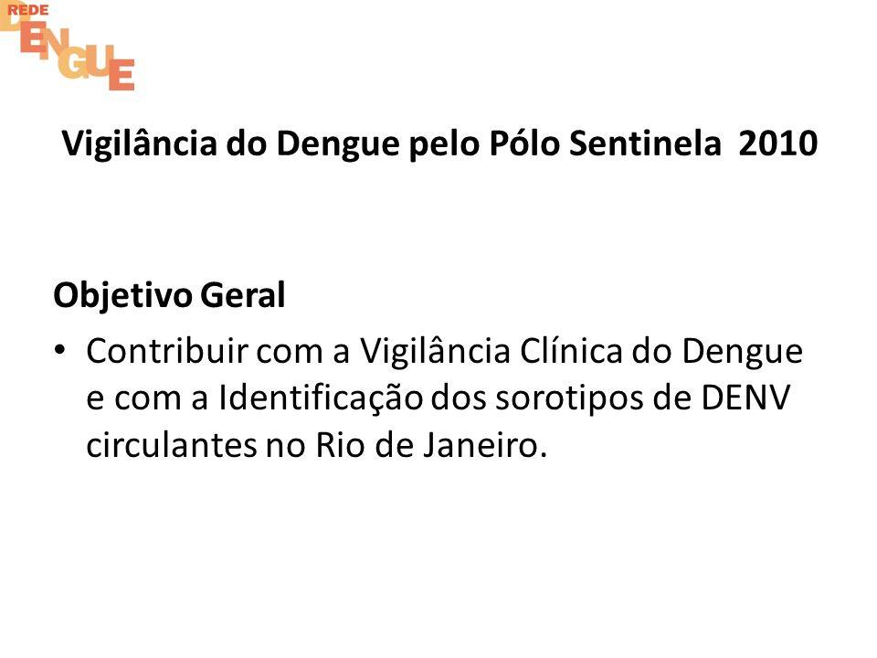 Vigilância do Dengue pelo Pólo Sentinela 2010