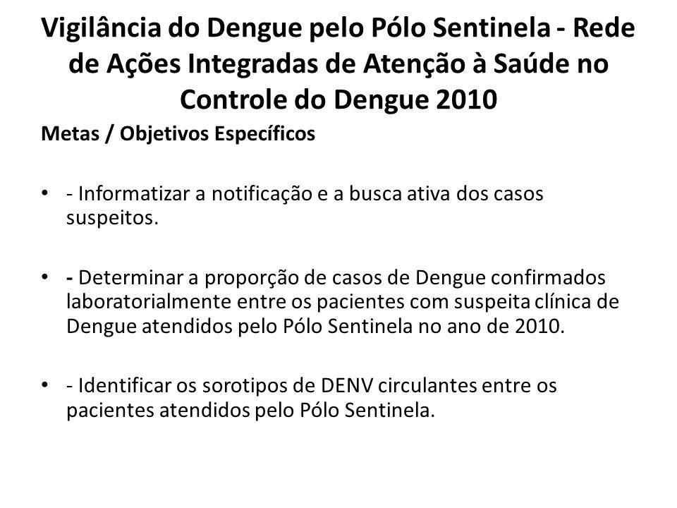 Vigilância do Dengue pelo Pólo Sentinela - Rede de Ações Integradas de Atenção à Saúde no Controle do Dengue 2010