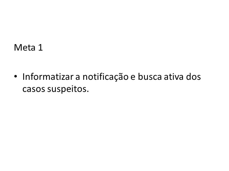 Meta 1 Informatizar a notificação e busca ativa dos casos suspeitos.