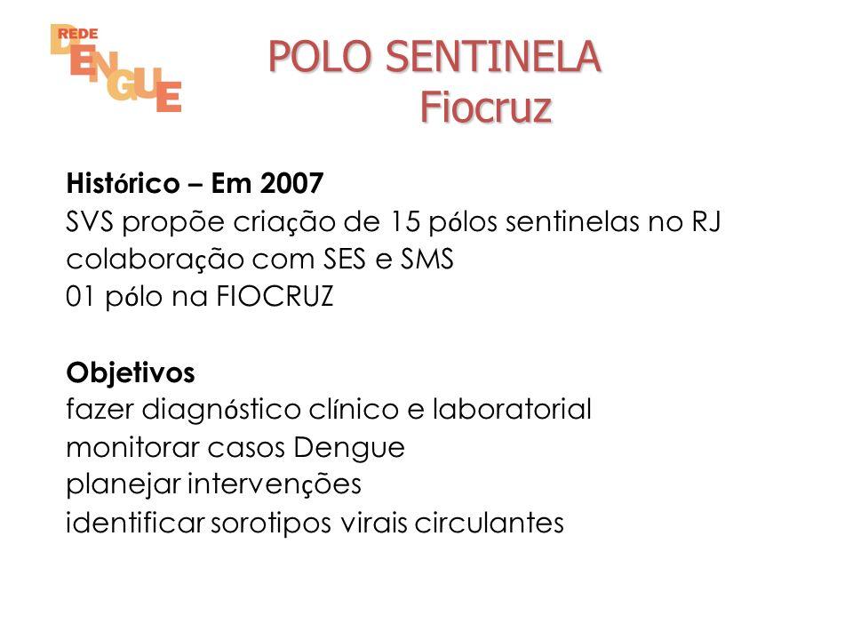 POLO SENTINELA Fiocruz Histórico – Em 2007