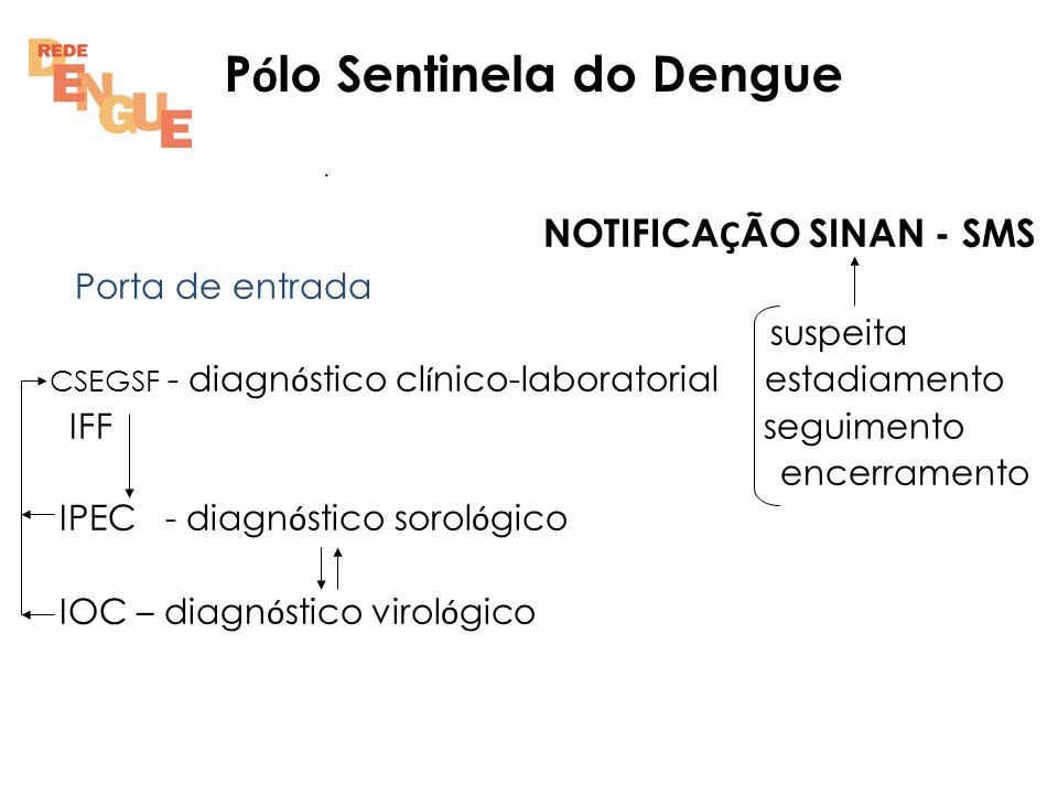 Pólo Sentinela do Dengue