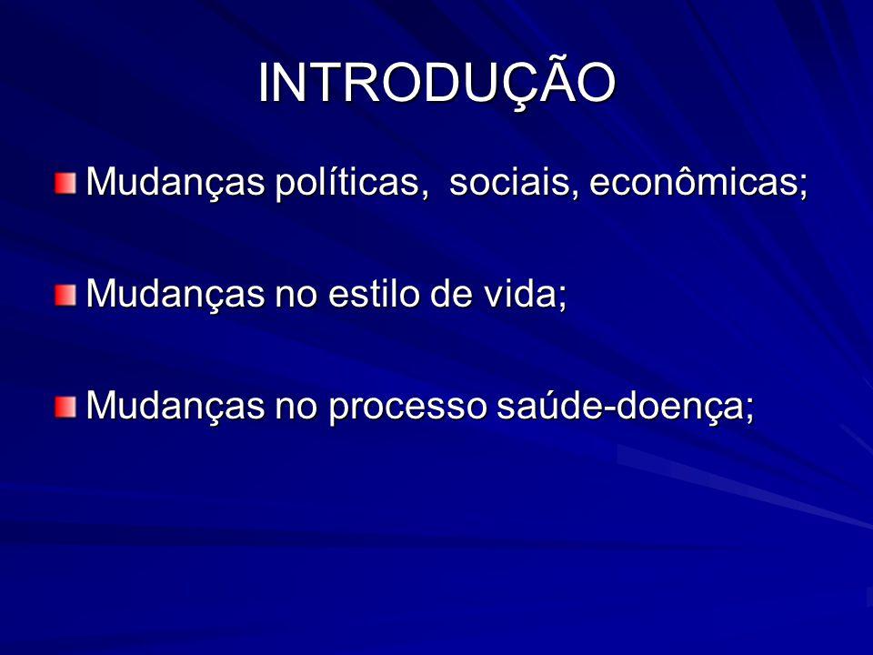 INTRODUÇÃO Mudanças políticas, sociais, econômicas;