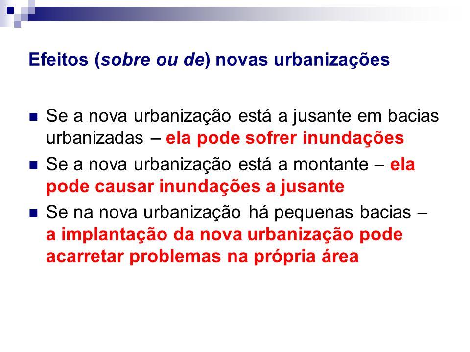 Efeitos (sobre ou de) novas urbanizações