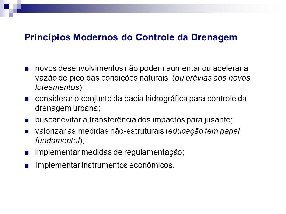 Princípios Modernos do Controle da Drenagem