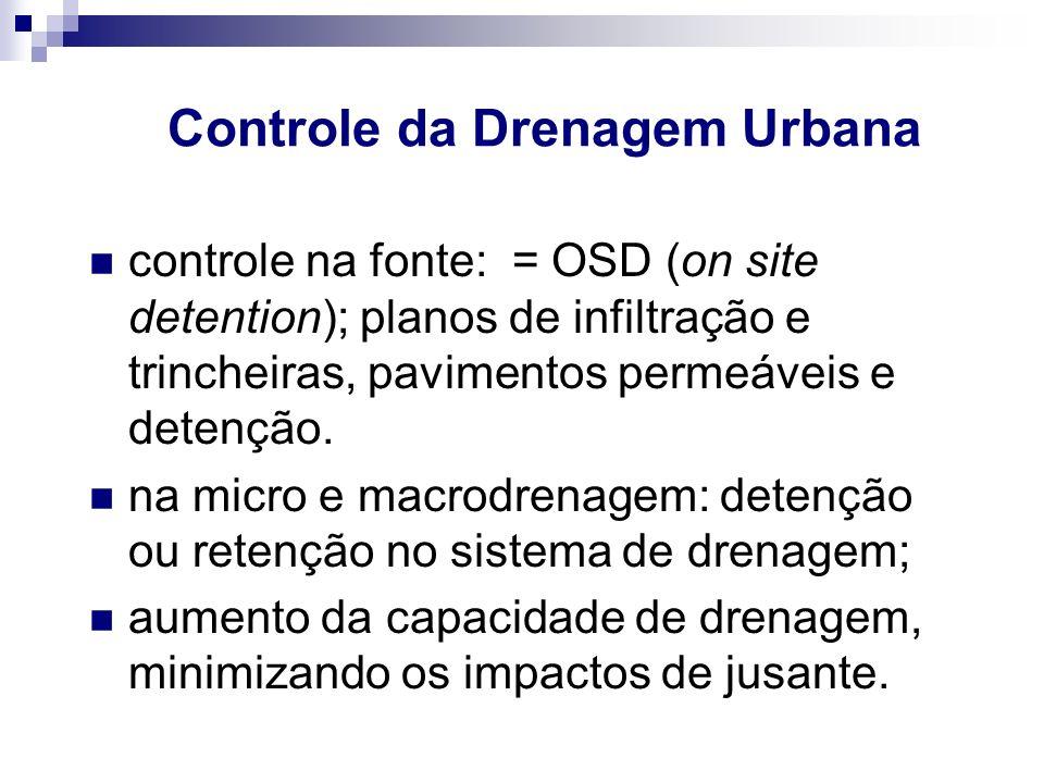 Controle da Drenagem Urbana