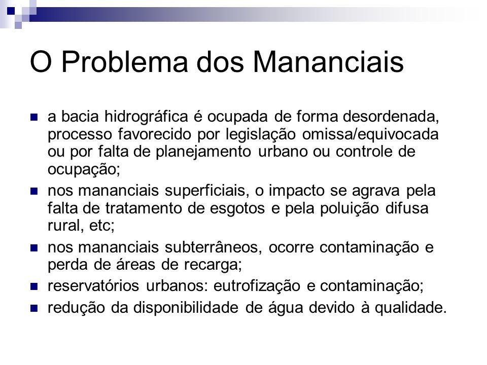 O Problema dos Mananciais