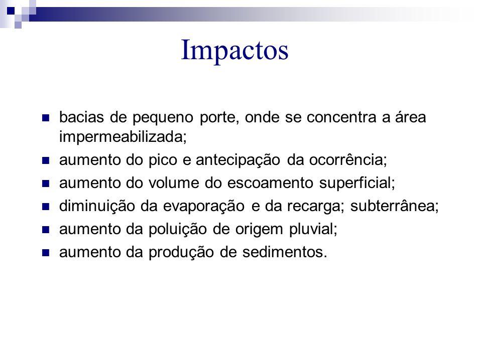 Impactos bacias de pequeno porte, onde se concentra a área impermeabilizada; aumento do pico e antecipação da ocorrência;