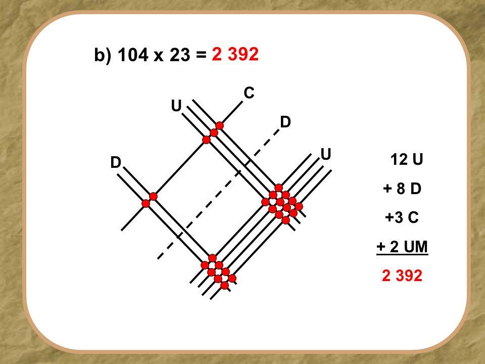 b) 104 x 23 = 2 392 C U D U D 12 U + 8 D +3 C + 2 UM 2 392