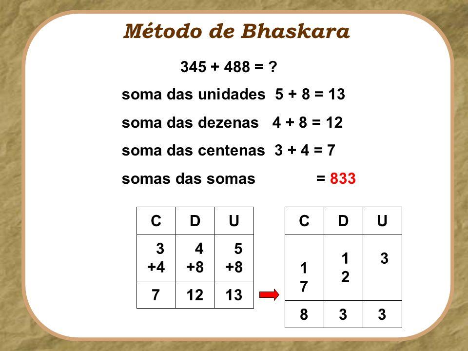 Método de Bhaskara 345 + 488 = soma das unidades 5 + 8 = 13