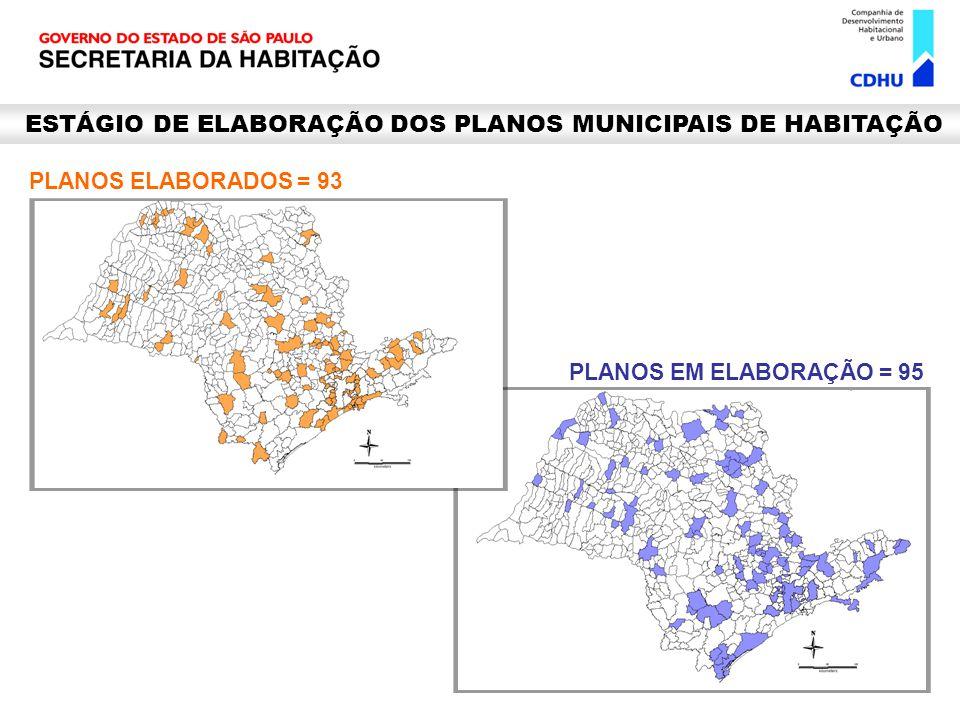 ESTÁGIO DE ELABORAÇÃO DOS PLANOS MUNICIPAIS DE HABITAÇÃO