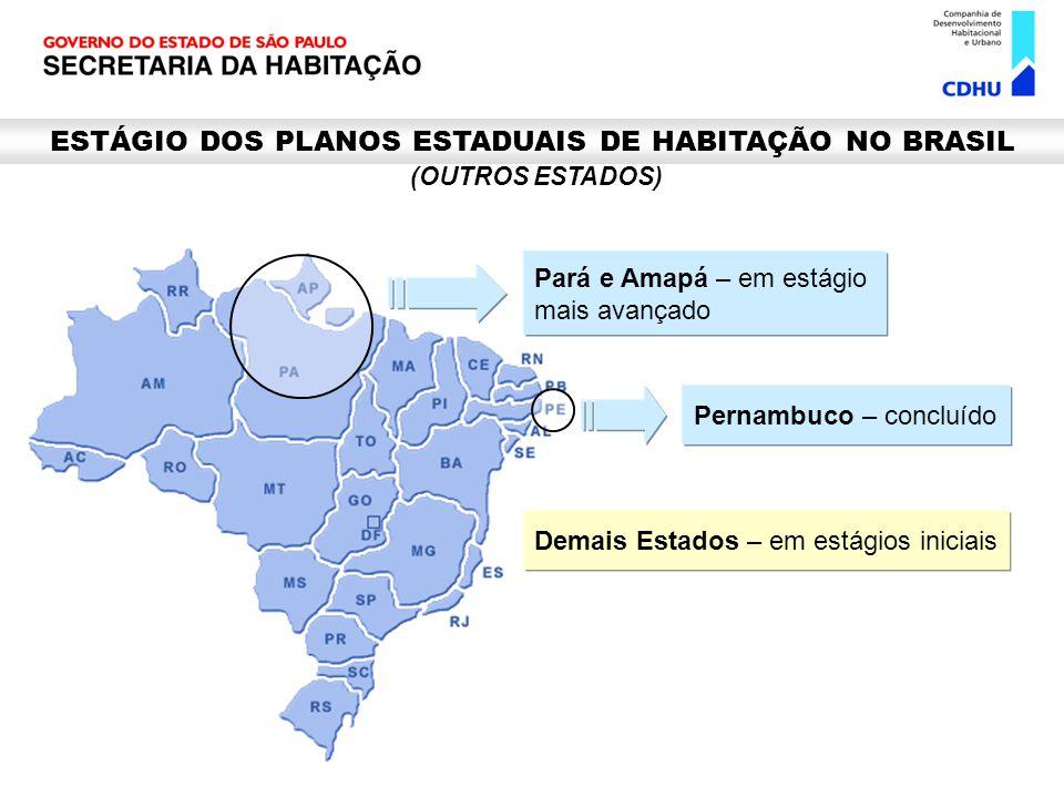 ESTÁGIO DOS PLANOS ESTADUAIS DE HABITAÇÃO NO BRASIL