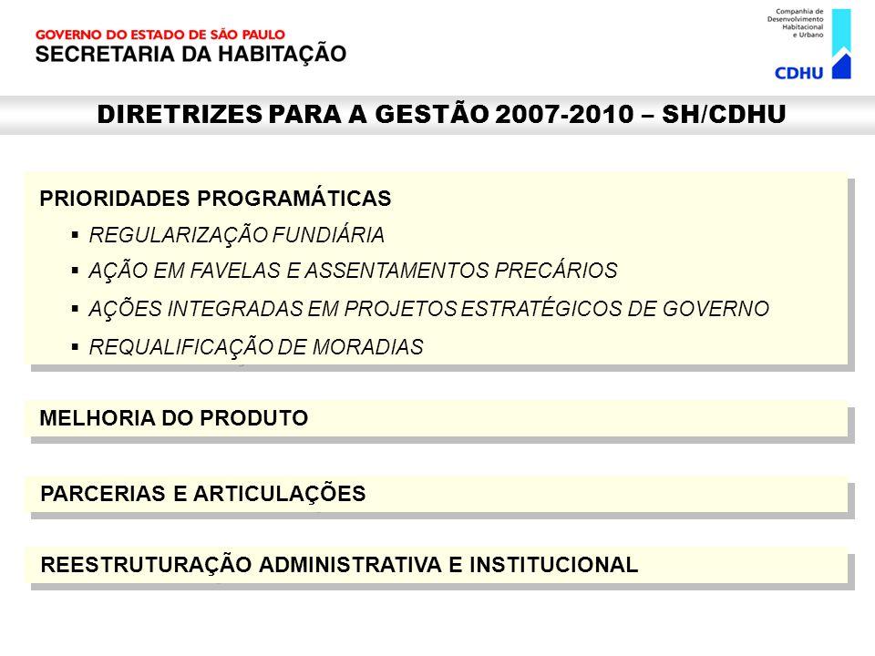 DIRETRIZES PARA A GESTÃO 2007-2010 – SH/CDHU